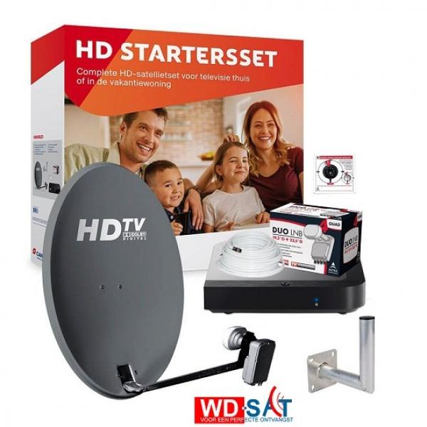 HDTV Huis schotelset Canaldigitaal M7 MZ-102 19.2 + 23.5